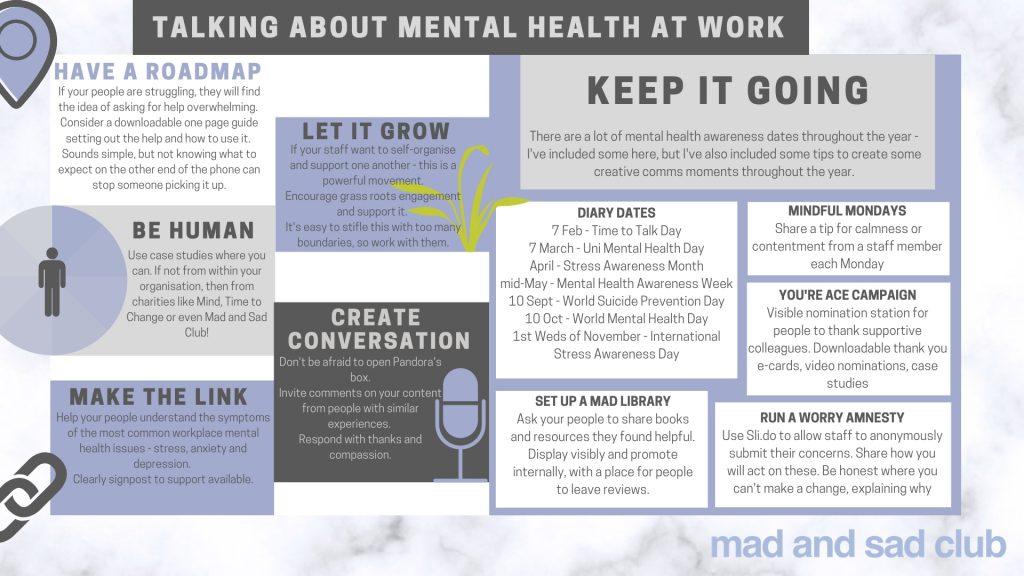 Mental Health Awareness Week worksheet